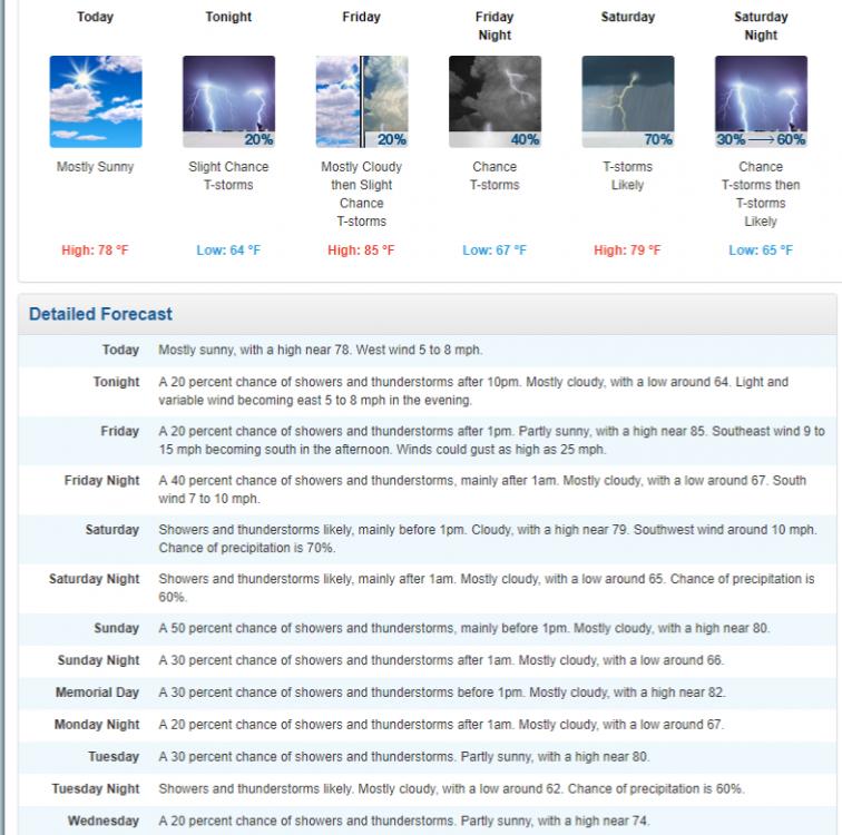 weather.thumb.png.1b97a5d6f9e1023cc3084f59d79ca472.png