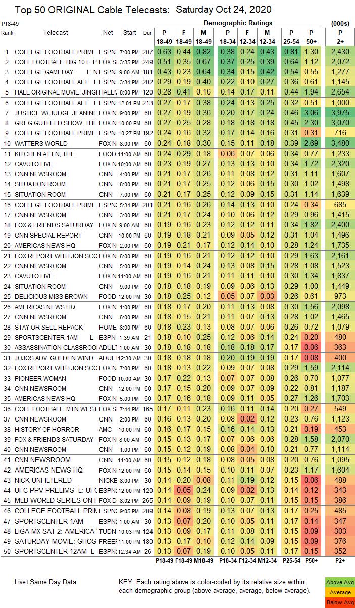 Toonami Unevenedge Ratings Discussion 3.0: Let The Good